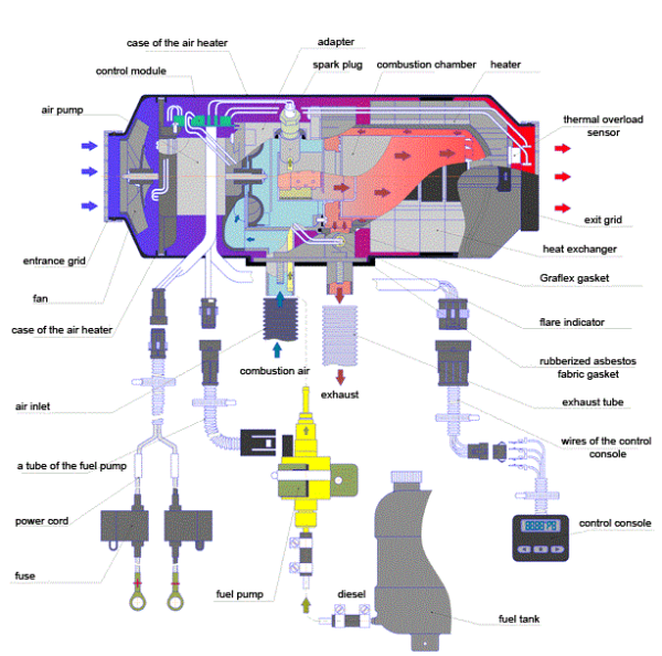 Planar 44D PU22 båtpaket